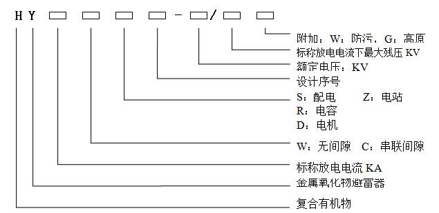 注:用途字母下标数字为设计序号。 产品型号,规格及技术参数见表一。用户有特殊要求,可协商 二、用途及特性: 用于保护电力系统各种电气设备免受过电压损坏。在正常工作电压下,仅微安级电流流过,当过电压侵入时,流过避雷器的电流迅速增大,同时限制过电压的幅值,释放过电压能量。过电压消失后氧化锌避雷器又恢复高阻状态,使电力系统电气设备安全正常工作。具有外型尺寸小,重量轻,密封性能强,防暴性能好等优点 三、适用条件 1.